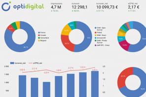 Opti Digital: l'orfèvre du CPM en programmatique
