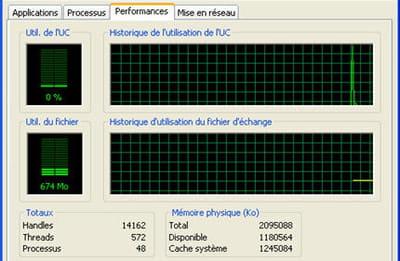 windows xp nécessite 512 mo de mémoire vive pour fonctionner, et tourne donc