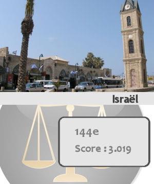 israëlest le 144e pays le plus sûr du monde.