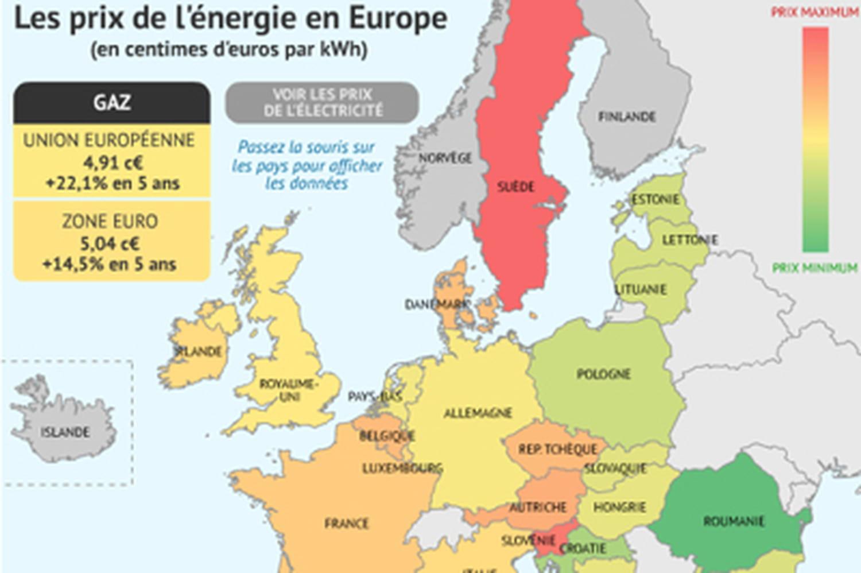Prix de l'énergie en Europe: qui paie combien?