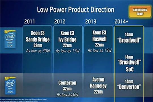 Intel annonce des Xeon de 14nanomètres à la sauce SoC
