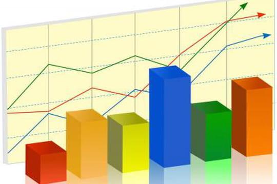 Weborama réalise un CA de 6,7millions d'euros au 2e trimestre
