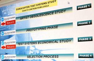 les différentes phases du projet.