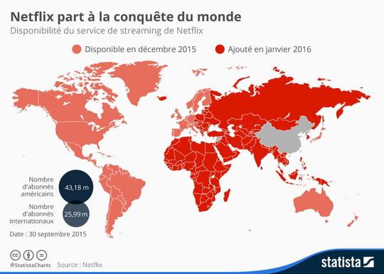 Jusqu'où la pieuvre Netflix s'étend-elle dans le monde ?