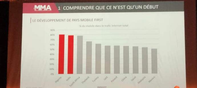 Du temps réel à la lifetime value : la difficile course du marketing mobile