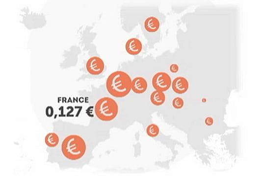 Les écarts de prix du mobile en Europe en vidéo