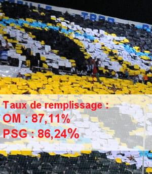 sources lfp pour la saison 2008-2009.