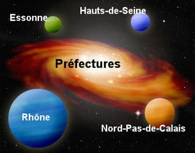 la galaxie web des préfectures.