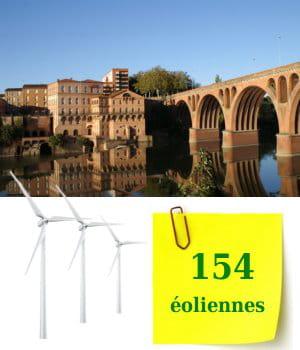 la région midi-pyrénées totalise 154 éoliennes.