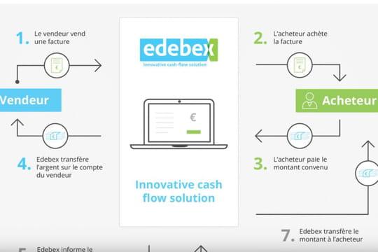 Edebex, le discret factor belge qui s'impose dans l'Hexagone