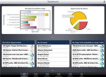 pivotal crm pour ipad nécessite l'acquisition d'une licence pivotal crm 6.0.1 ou