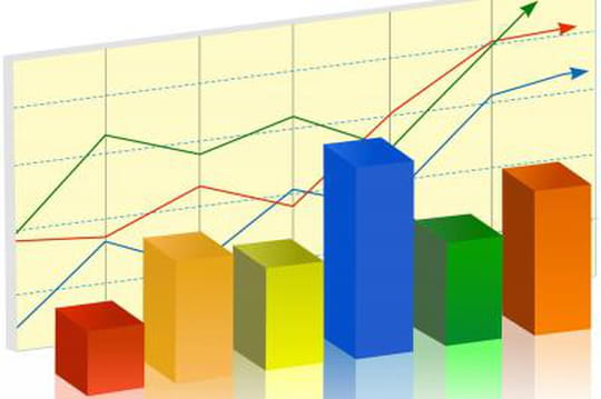 E-pub : les investissements d'août augmentent de 17,6% sur un an