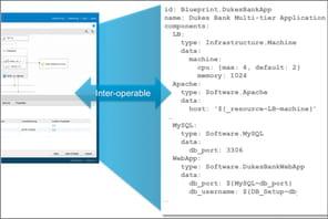 Infrastructure as Code: VMware peut-il détrôner Terraform?
