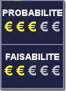 les pays faibles quittent la zone euro.