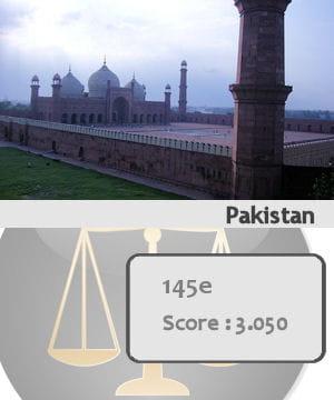 le pakistan est dans les 10 pays les moins sûrs du monde.
