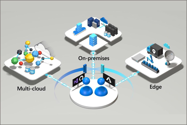 Comparatif des plateformes multicloud: Azure Arc dans le mille