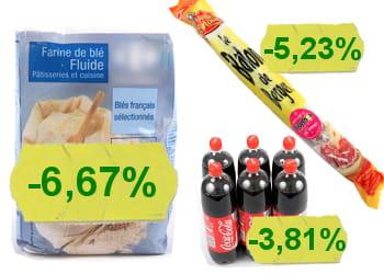 les produits dont le prix a le plus baissé en novembre.