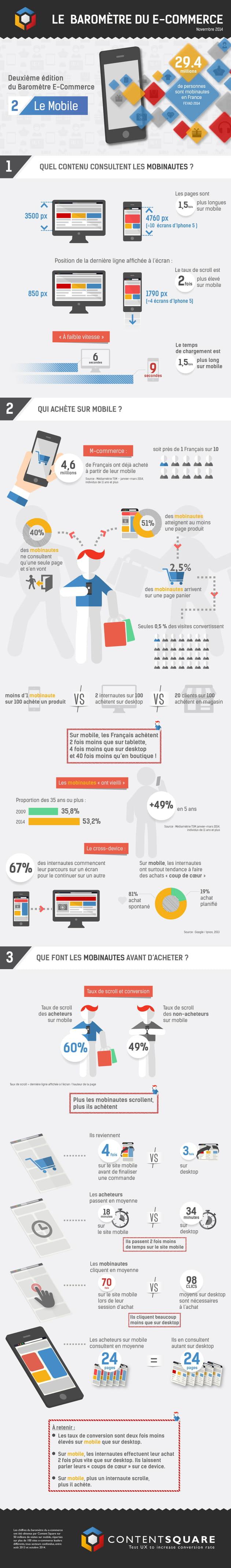 infographie ecommerce mobile nov 14