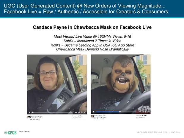 La puissance de Facebook Live