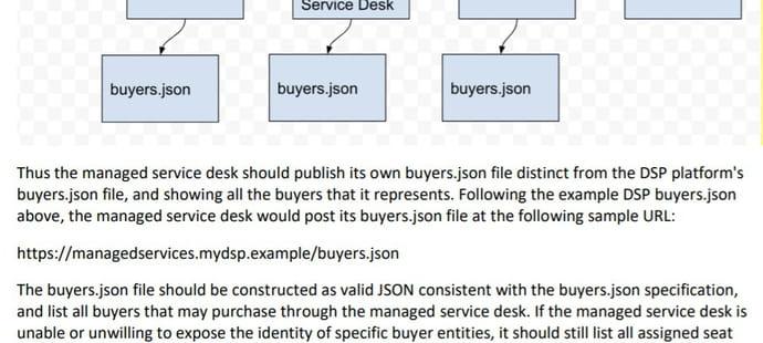 Comment l'IAB veut que les acheteurs programmatiques montrent patte blanche