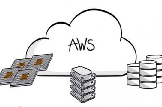 Cloud d'Amazon : AWS (Amazon Web Services) et EC2