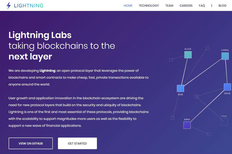 Lightning network: définition et fonctionnement