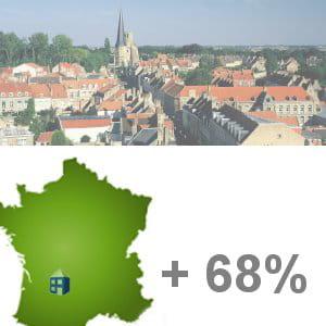 gagnac-sur-garonne est la 15e ville de france à connaître la plus forte hausse