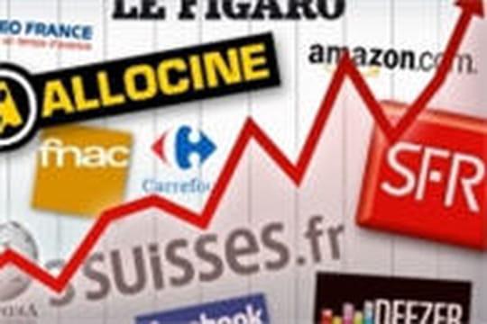 L'audience des 50 premiers groupes français en décembre 2011