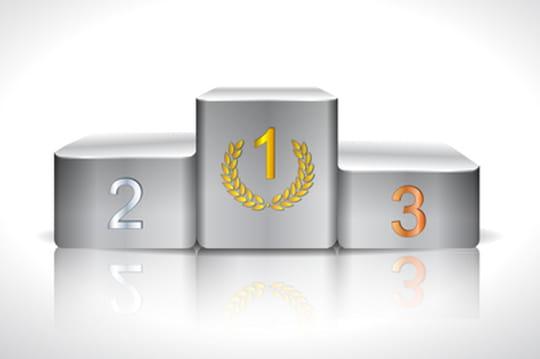 Classement des écoles de commerce, mis à jour en novembre 2013