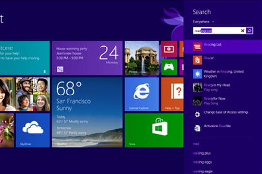 Windows 8 et 8.1 : part de marché en août 2014