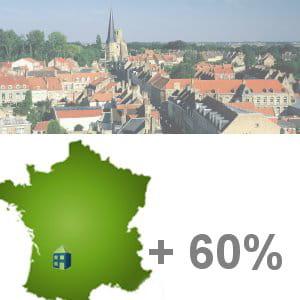 la 25e ville qui gagne le plus d'habitants est fonsorbes.