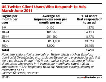 us twitter clients