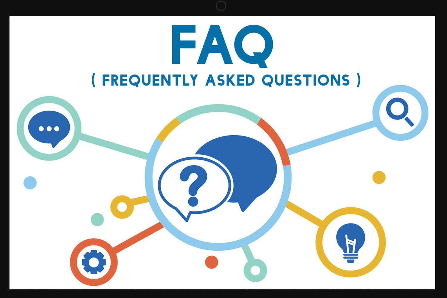 FAQ (Frequently Asked Questions): définition, traduction